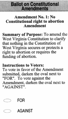 West Virginia ballot - referendum on no constitutional right to abortion.