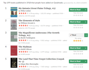 Screenshot of Goodreads top 199 book published in 1918, with My Antonia at number 1.