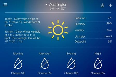 Yahoo Weather forecast, Washington, D.C., August 11, 2019.