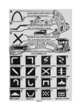 Automobile signs from American Boys' Book of Signs, Signals, and Symbols.