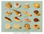 Illustration of pastries from The Book of Cakes, 1904.